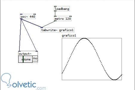 controles-pure-data-2.jpg