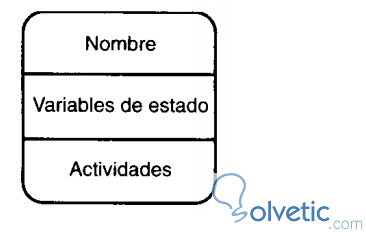 uml_diagramasestados2.jpg