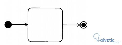 uml_diagramasestados.jpg
