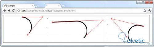 html5_curvasarcavanz.jpg