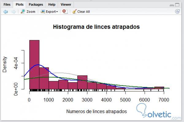 graficos-R-8.jpg