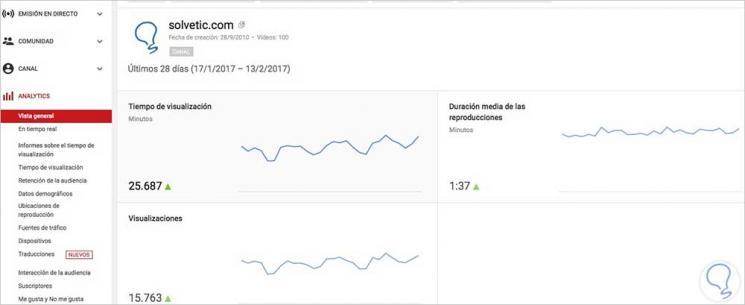 youtube-analytics-general.jpg
