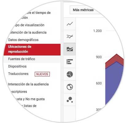 ubicaciones-reproduccion-youtube-analytics.jpg