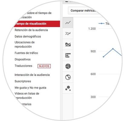 tiempo-visualizacion-youtube-analytics.jpg