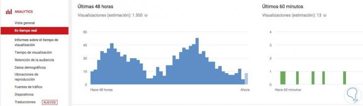 tiempo-real-youtube-analytics.jpg