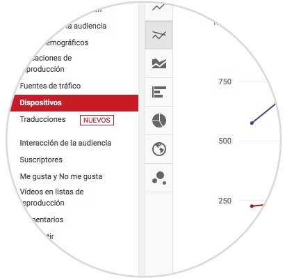 dispositivos-youtube-analytics.jpg