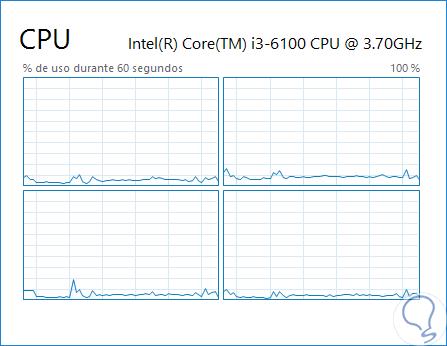 5-ver-resumen-graficos-rendimiento.png