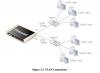 vlan-firewall-dlink.png