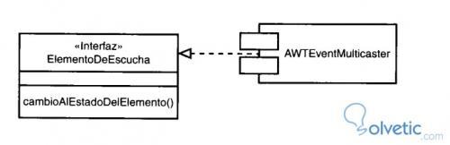 uml_diagrama_comp_part1.jpg