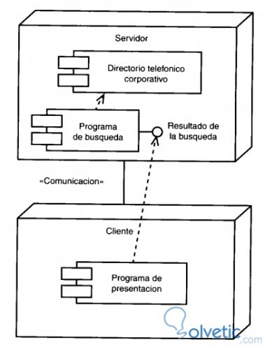 uml_diag_distribucion_part1.3.jpg