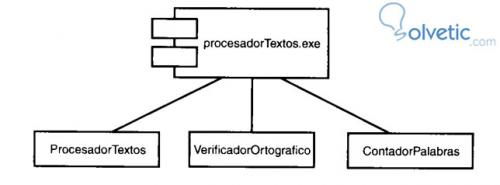 uml_diagrama_comp_part2.3.jpg