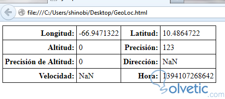 html5_geolocalizacion2.jpg