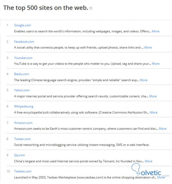 top-sites-alexa-world.jpg