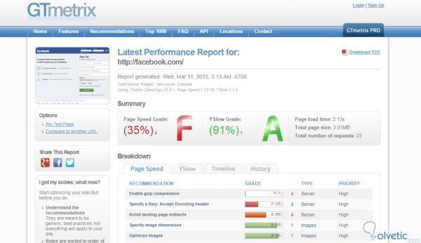 medir-rendimiento-aplicacion-web.jpg