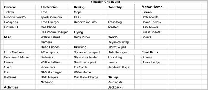 Imagen adjunta: google-docs-lista-vacaciones.jpg