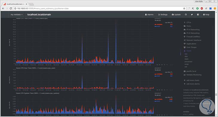 instalar-netdata-linux-9.png