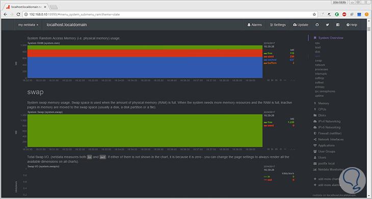 instalar-netdata-linux-7.png