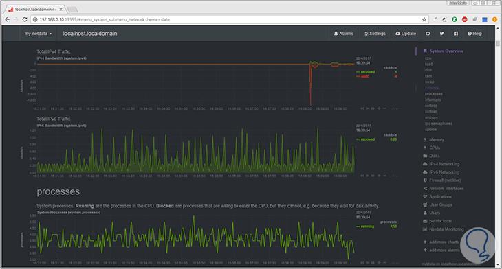 instalar-netdata-linux-8.png