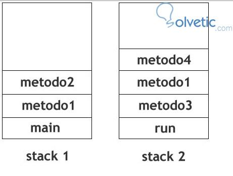 java_llamando_metodos.jpg