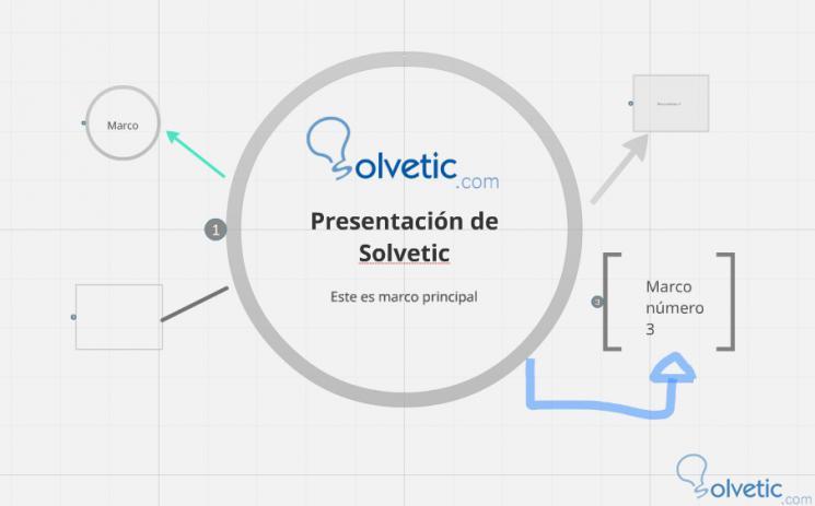 crear-presentacion-prezi-6.jpg