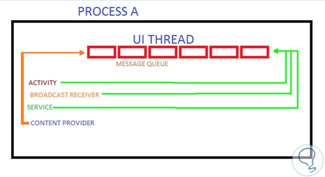 multithread-android-1.jpg