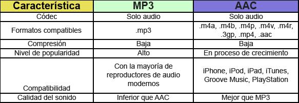 Imagen adjunta: mp3-o-acc.png