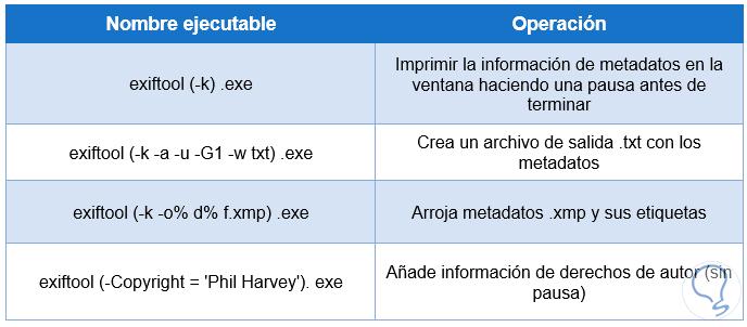 6-operaciones-logicas-exiftool.png
