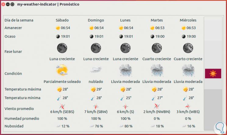 8-pronostico-tiempo-linux.png