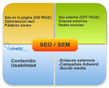 Plan_SEO_SEM.jpg