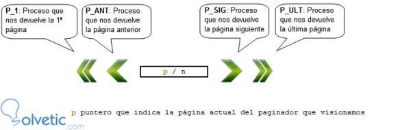backbone_paginacion_basicos.jpg