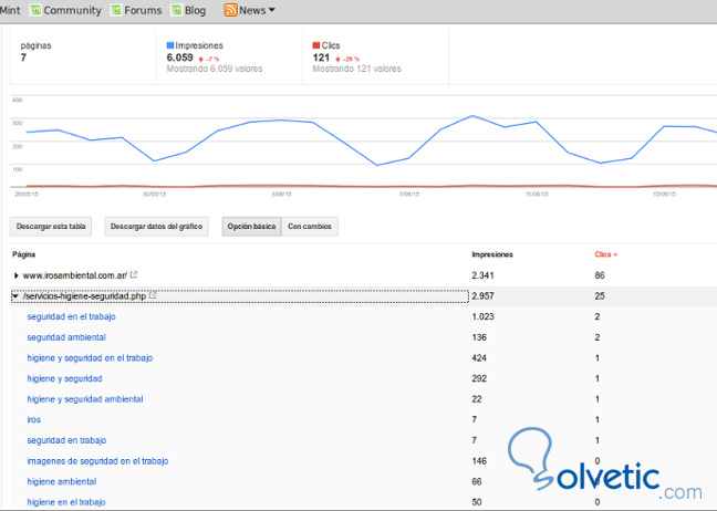 analisis-webmaster-web5.jpg