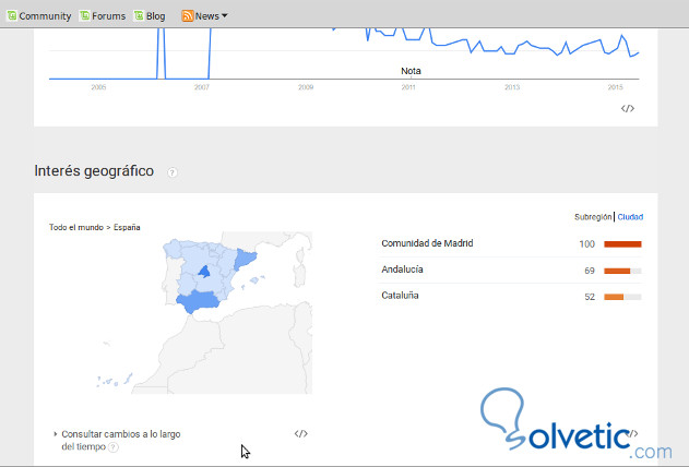 analisis-webmaster-web9.jpg