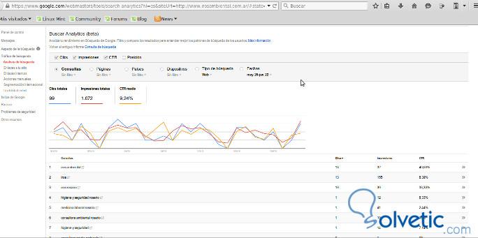 analisis-webmaster-web2.jpg