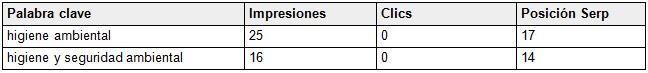 analisis-webmaster-web3.jpg