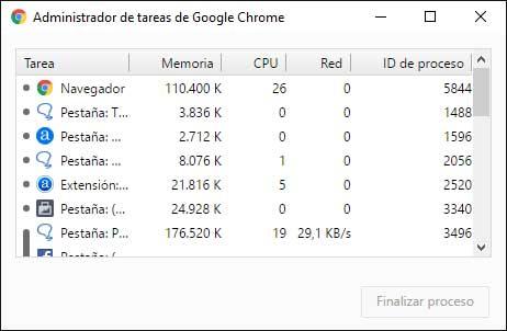 procesos-chrome.jpg