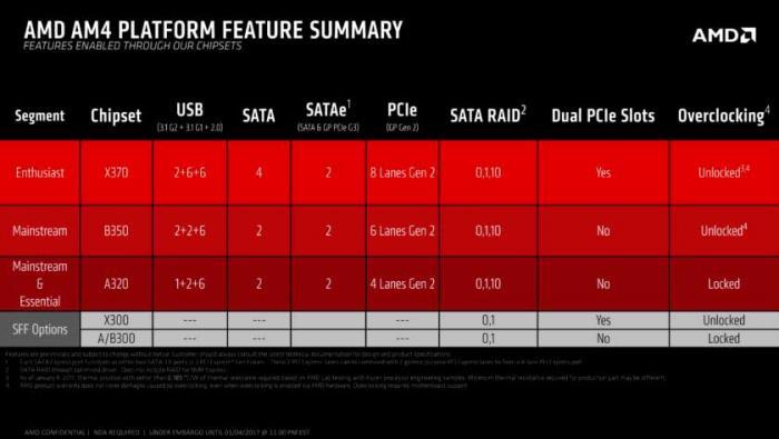 Imagen adjunta: 4-tabla-comparacion-procesadores-amd.jpg