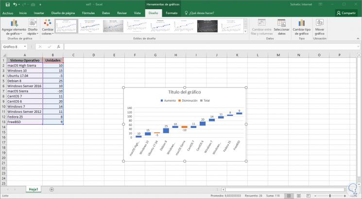 usar-gráficos-de-columna,-barras-o-circular-en-Excel-2016-17.png