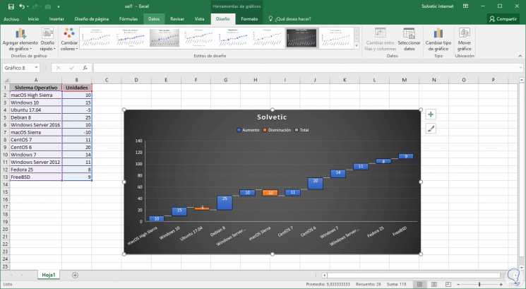 usar-gráficos-de-columna,-barras-o-circular-en-Excel-2016-18.png
