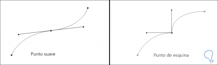 3-tipos-de-curvas-photoshop.png