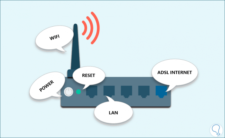 5-partes-router-wifi.png