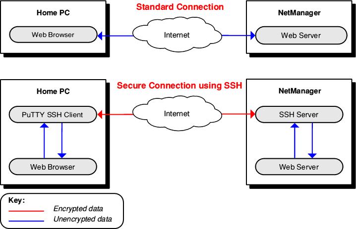 1-conexion-ssh.png