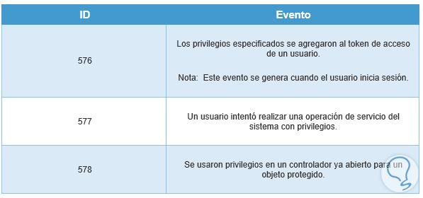tabla-4-identificadores-gpo.png