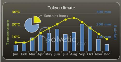graficos-interactivos-highcharts.jpg