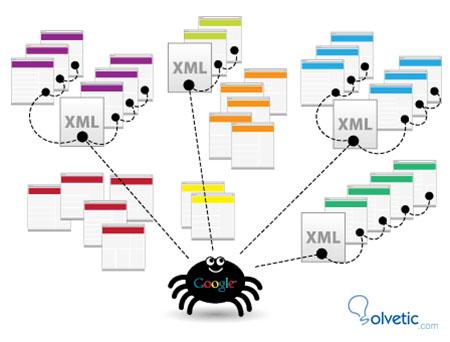 Sitemap-xml.jpg