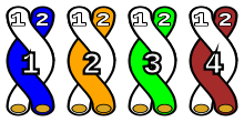 220px-4_twisted_pairs.svg.png