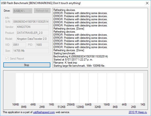 Imagen adjunta: USB-Flash-Benchmark-1.png