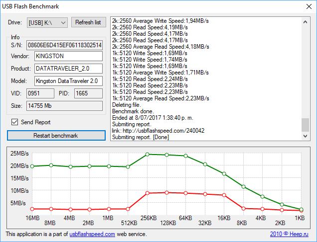 Imagen adjunta: USB-Flash-Benchmark-2.png
