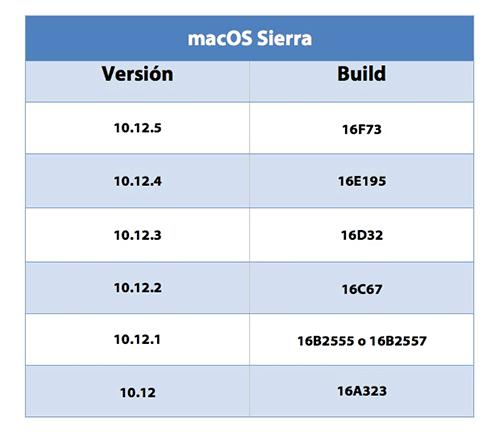 version-macos-sierra.png