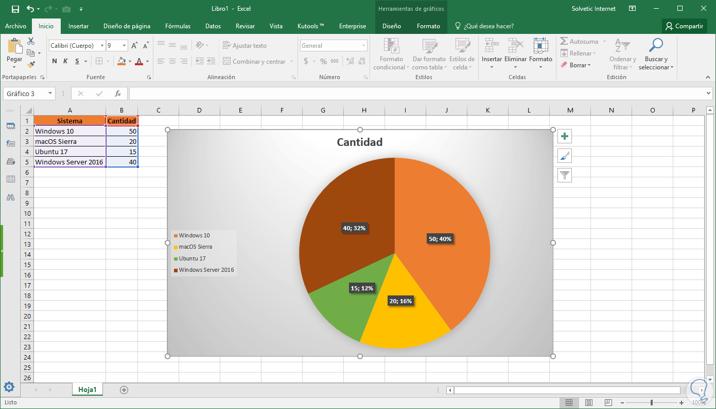 Cómo crear y editar un gráfico circular en Excel 2016 - Solvetic