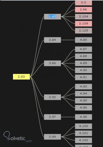 Javascript-spacetree-2.jpg